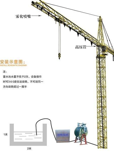 易胜博和澳门大小球共同特点吊喷淋系统
